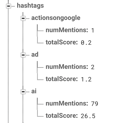 Building a realtime Twitter sentiment dashboard with Firebase and NLP
