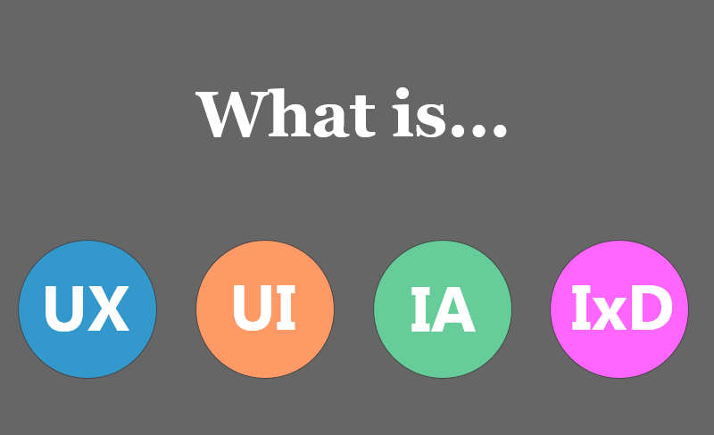 Ux Vs Ui Vs Ia Vs Ixd 4 Confusing Digital Design Terms Defined By Mockplus Noteworthy The Journal Blog