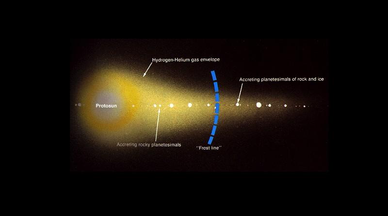 Frost Line Solar System - Pics about space
