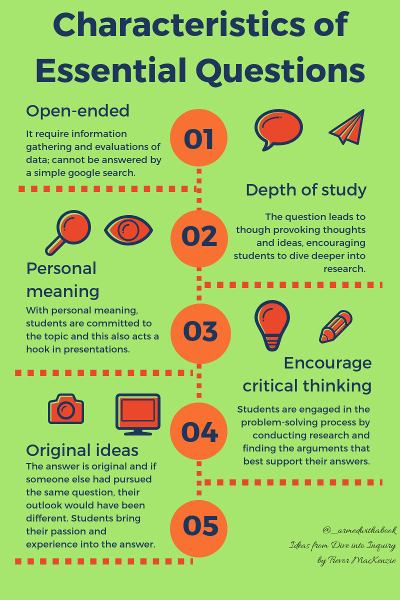 Embracing Inquiry in Teaching and Learning | by Kriti Khare | A Teacher's Hat | Medium