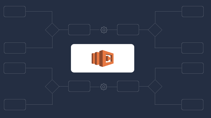 Leveraging AWS Lambda for Image Compression at scale