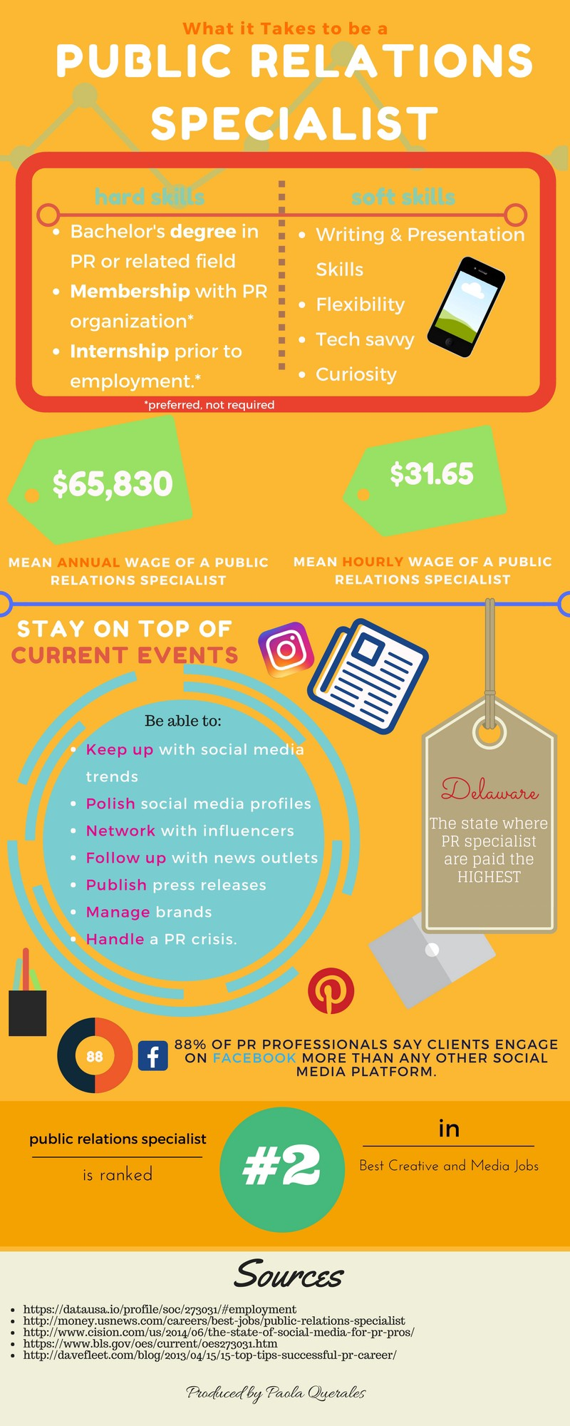 What It Takes To Be A Pr Specialist An Infographic By Paola Querales Medium
