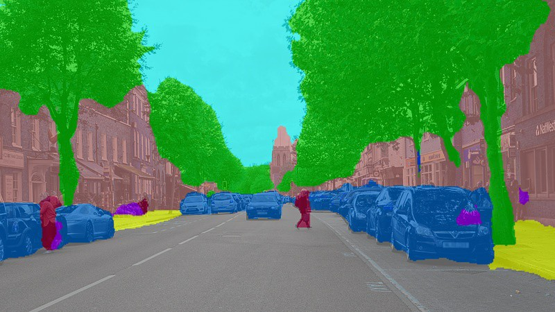 Semantic Segmentation of 150 Classes of Objects With 5 Lines of Code