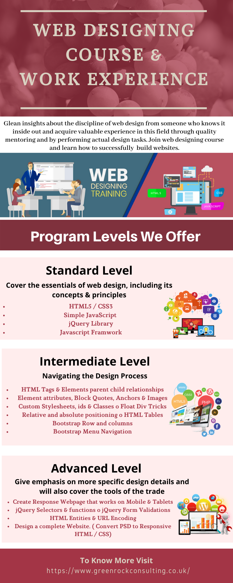 Join Web Designing Course And Learn How To Build Website By Green Rock Consulting Medium