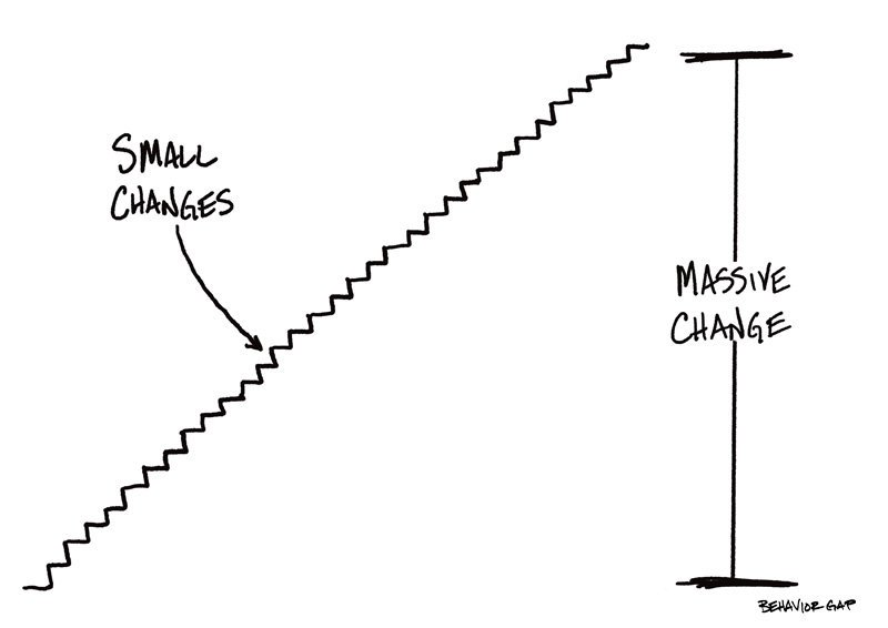 Small Changes Equal Massive Change
