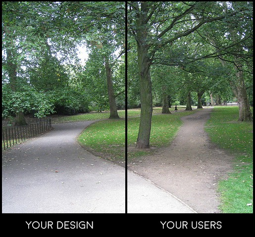 A Wide Perspective For Designing User Experience 94产品网