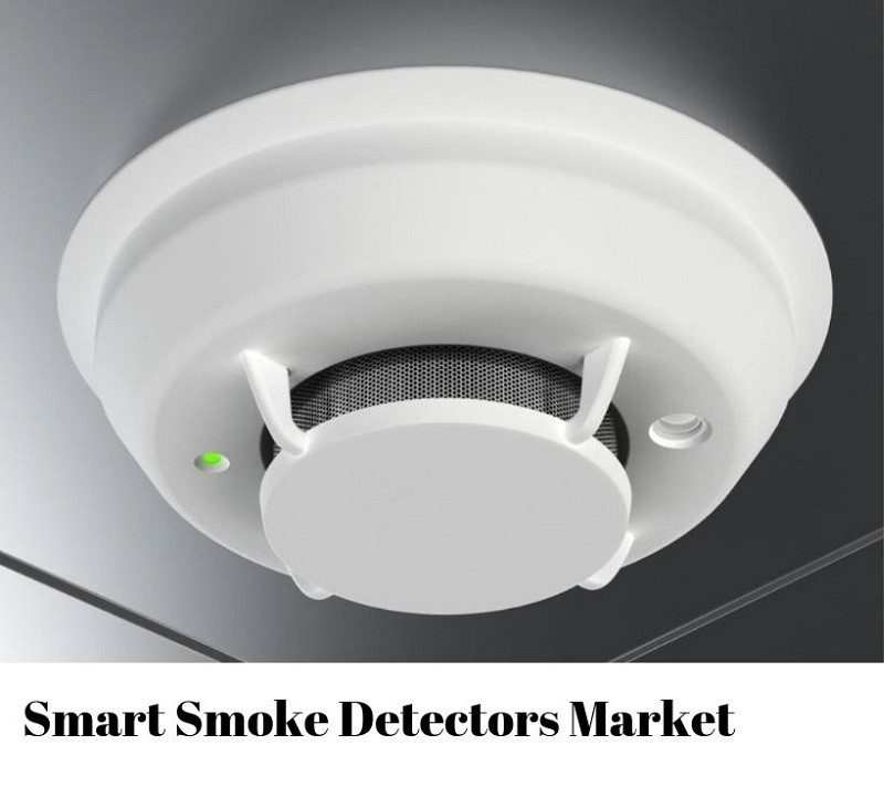 Global Europe Smart Smoke Detectors Market Report Key Players
