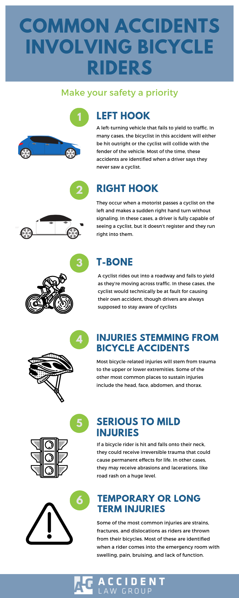 Bicycle Accidents Infographic