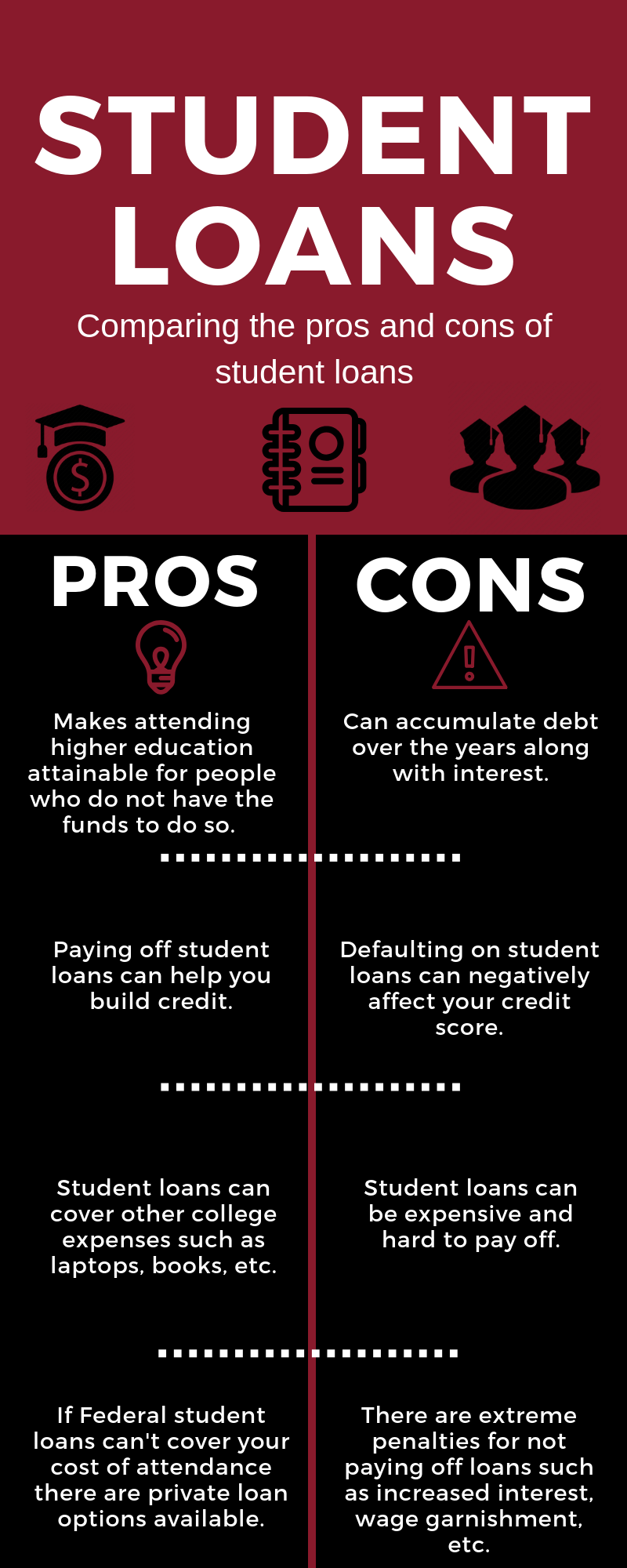 The Effects Of Student Loans With The Continuing Rise In Cost Of By Shannel Johnson As Told By Shannel Medium