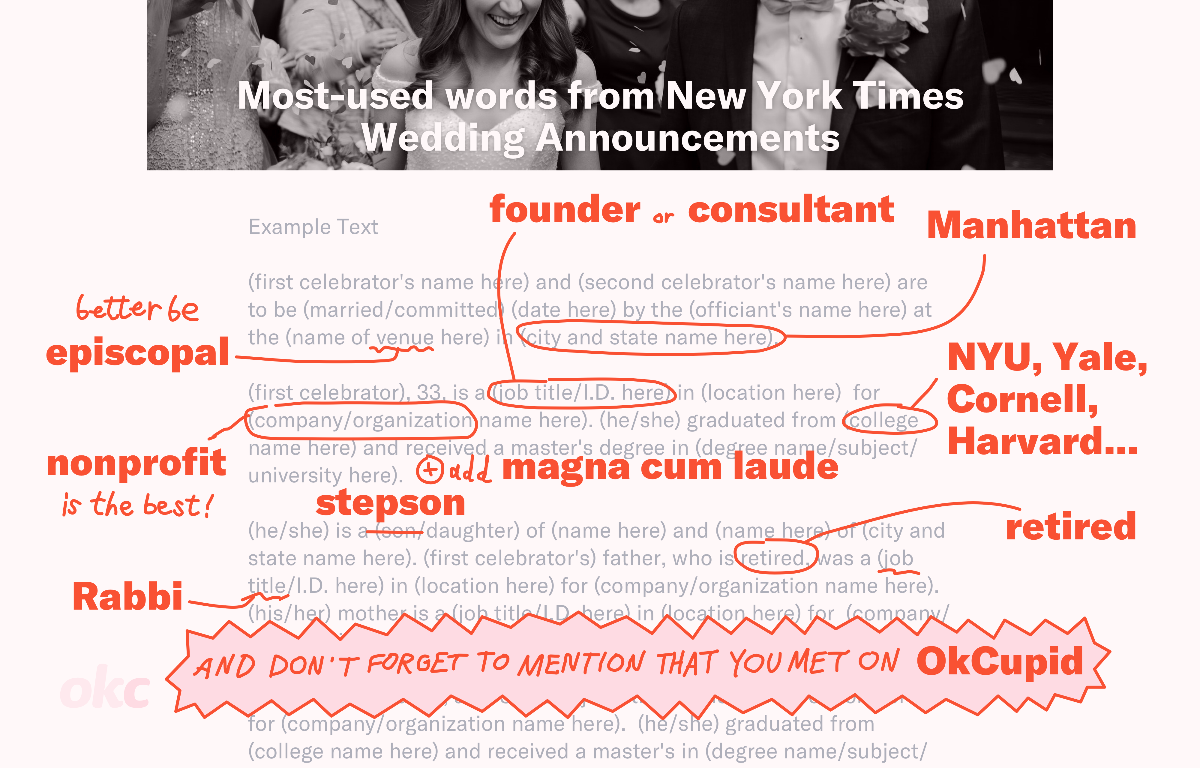New York Times Wedding Announcement.How To Get Featured In The New York Times Wedding Section
