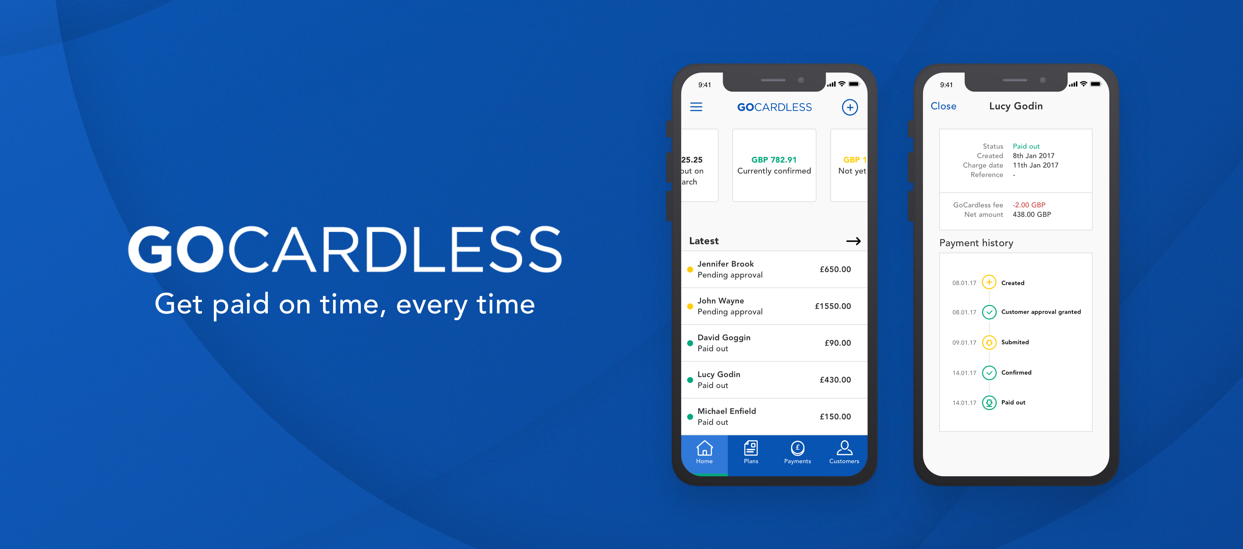 Image result for gocardless