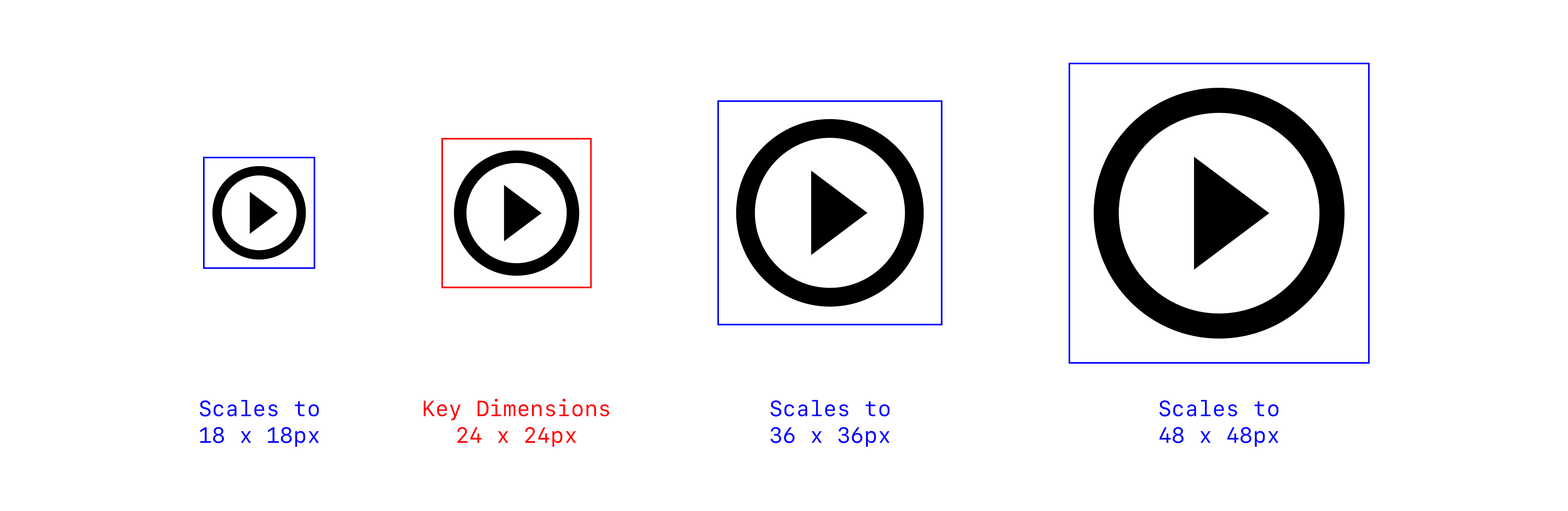 Four scales of Material's play icon-18, 24, 36, and 48 pixels