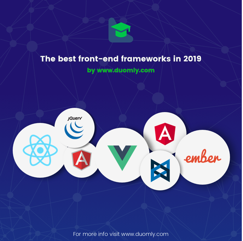 Ranking of the best front-end frameworks in 2019 - Radoslaw