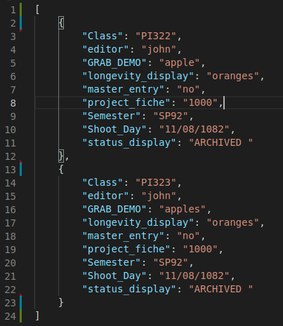 Sample JSON Doc. Application is NOT restricted to this JSON only.