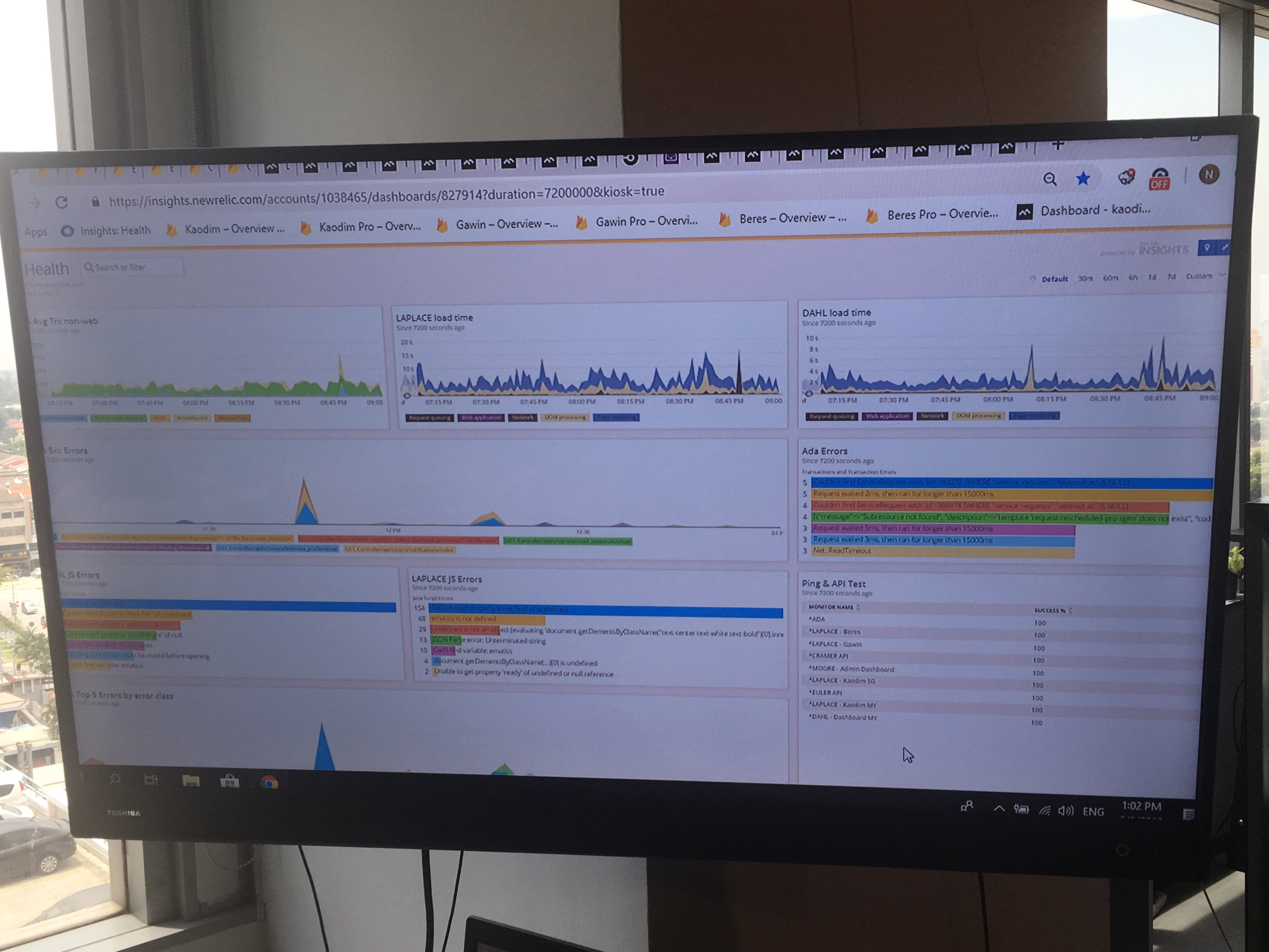 How we monitor the health of our applications and infrastructure