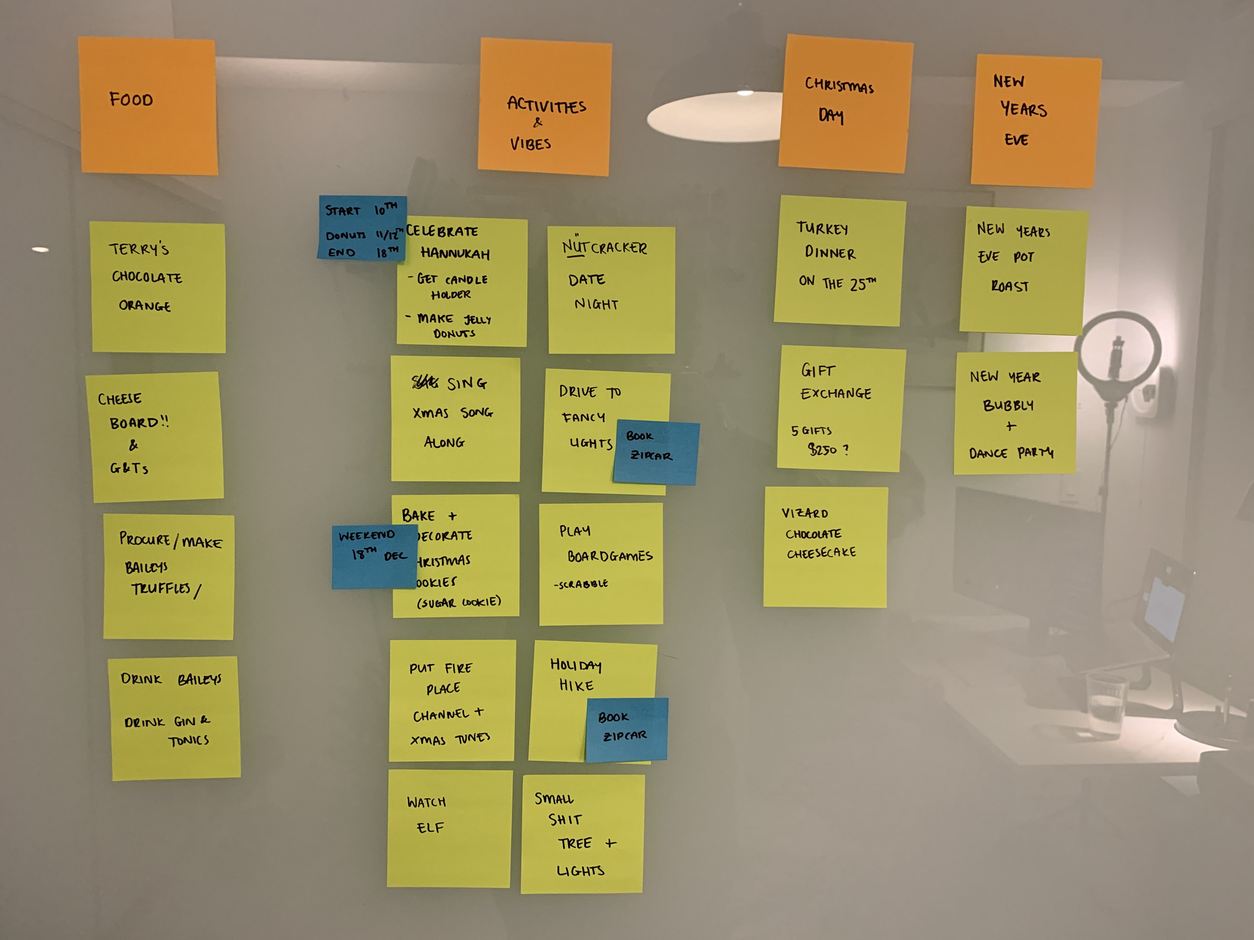 Four columns of yellow post-its with orange headers.