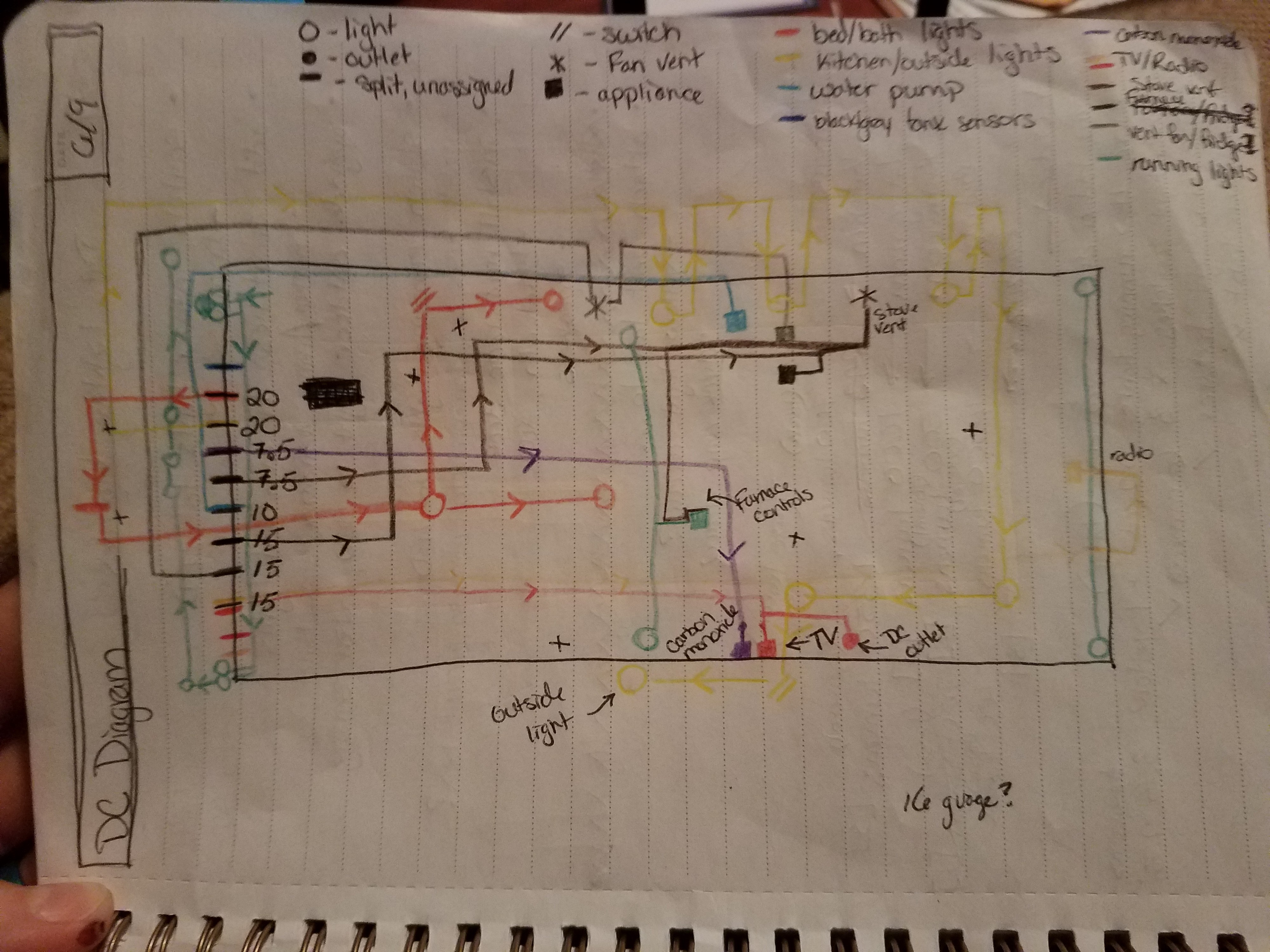 Photos Of The Notebook 1997 Ford F150 Fuse Diagram