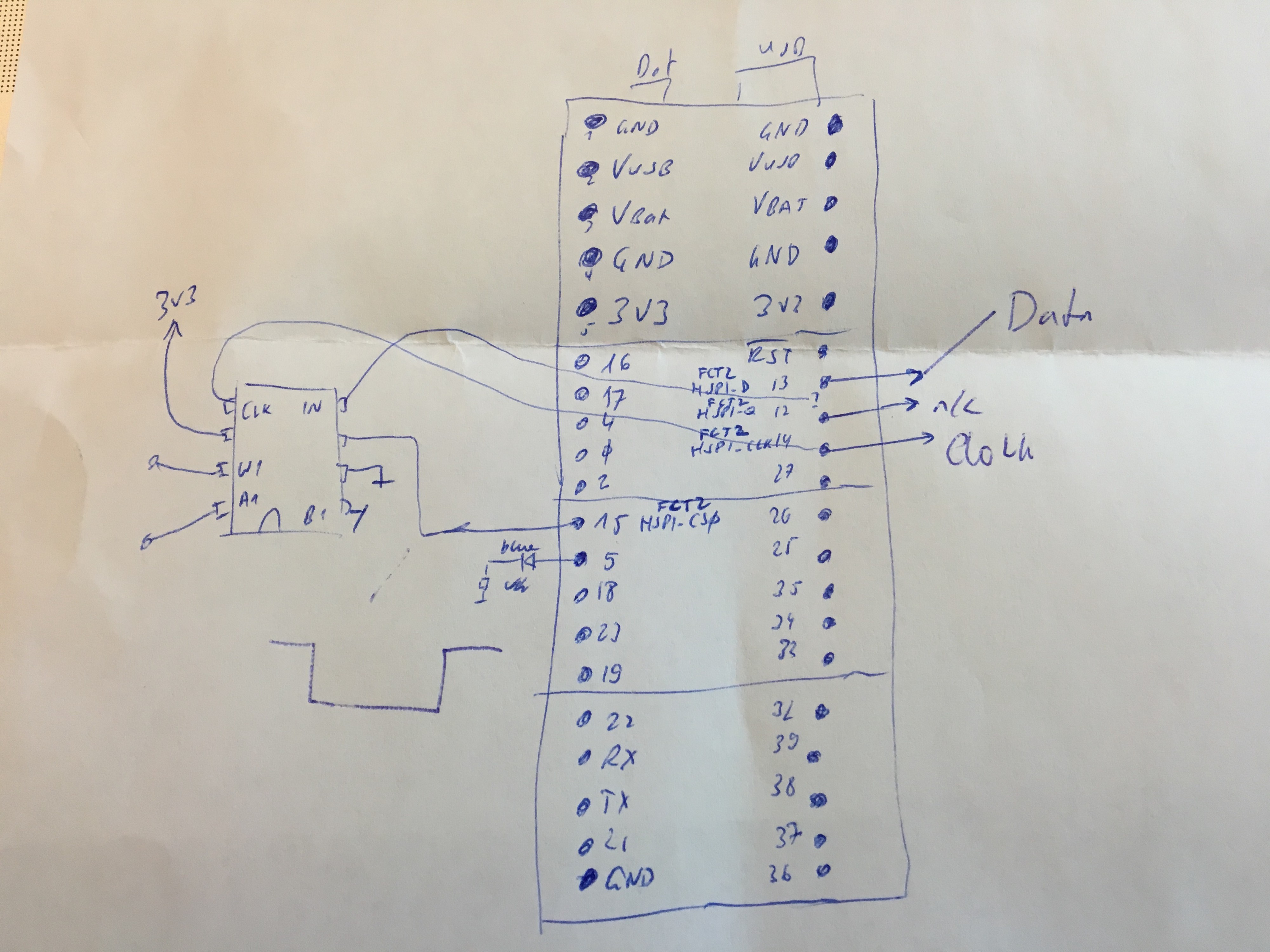Over-the-air updating an ESP32 - Classy Code Blog