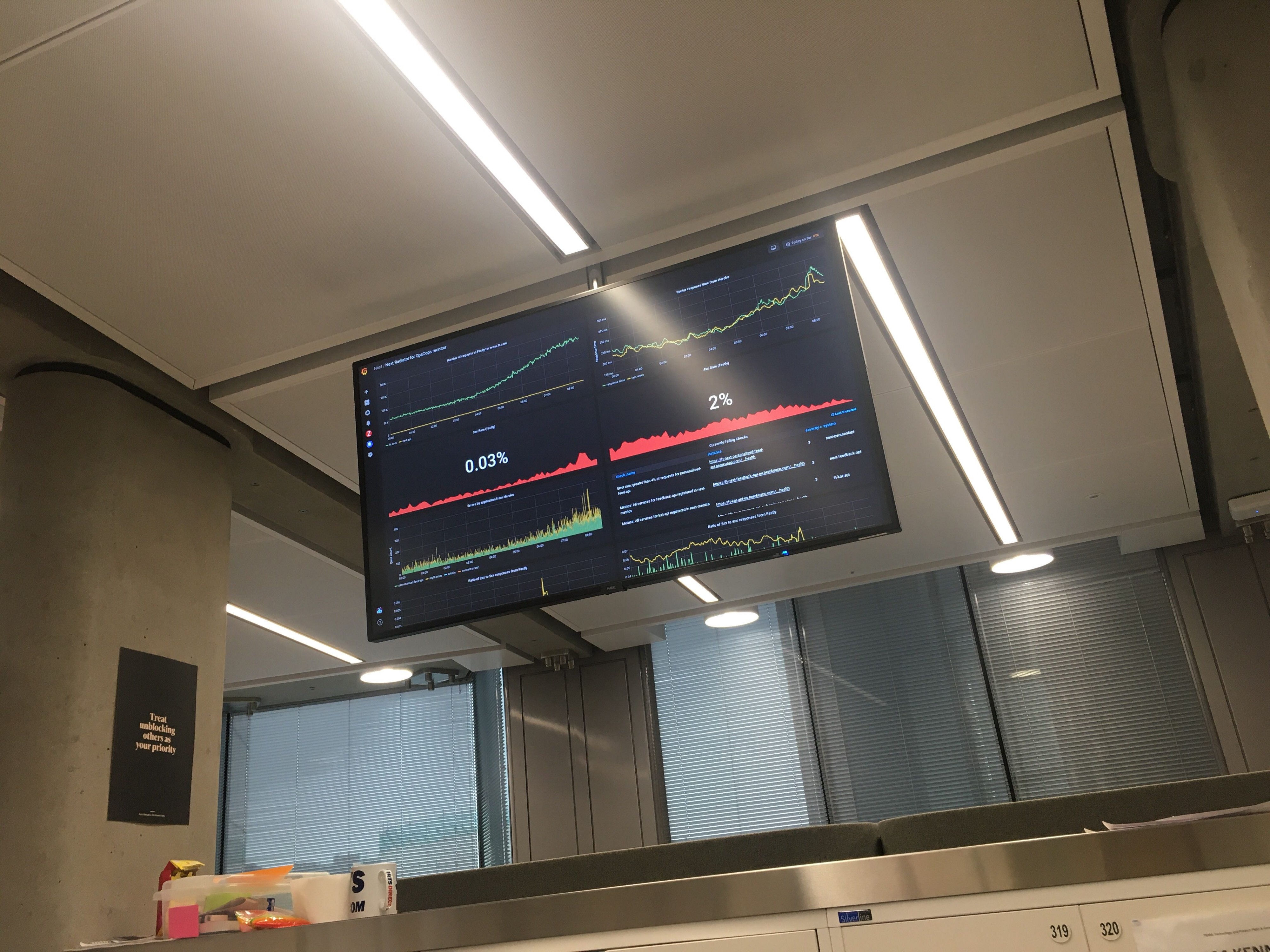 Image of a monitoring screen in FT's offices