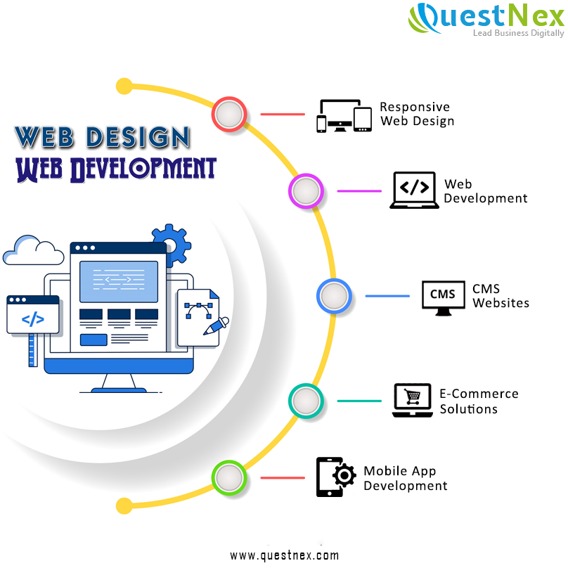 Reasons To Hire The Best Web Design And Development Company In Ahmedabad