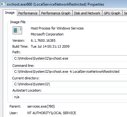 Blue Team fundamentals Part Two: Windows Processes