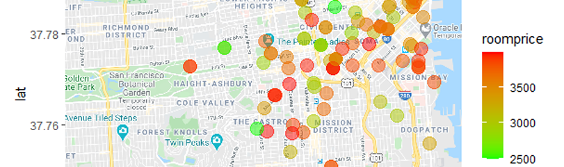Exploring San Francisco Apartments on Craigslist with R ...