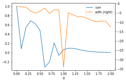 AI for algorithmic trading: rethinking bars, labeling, and stationarity