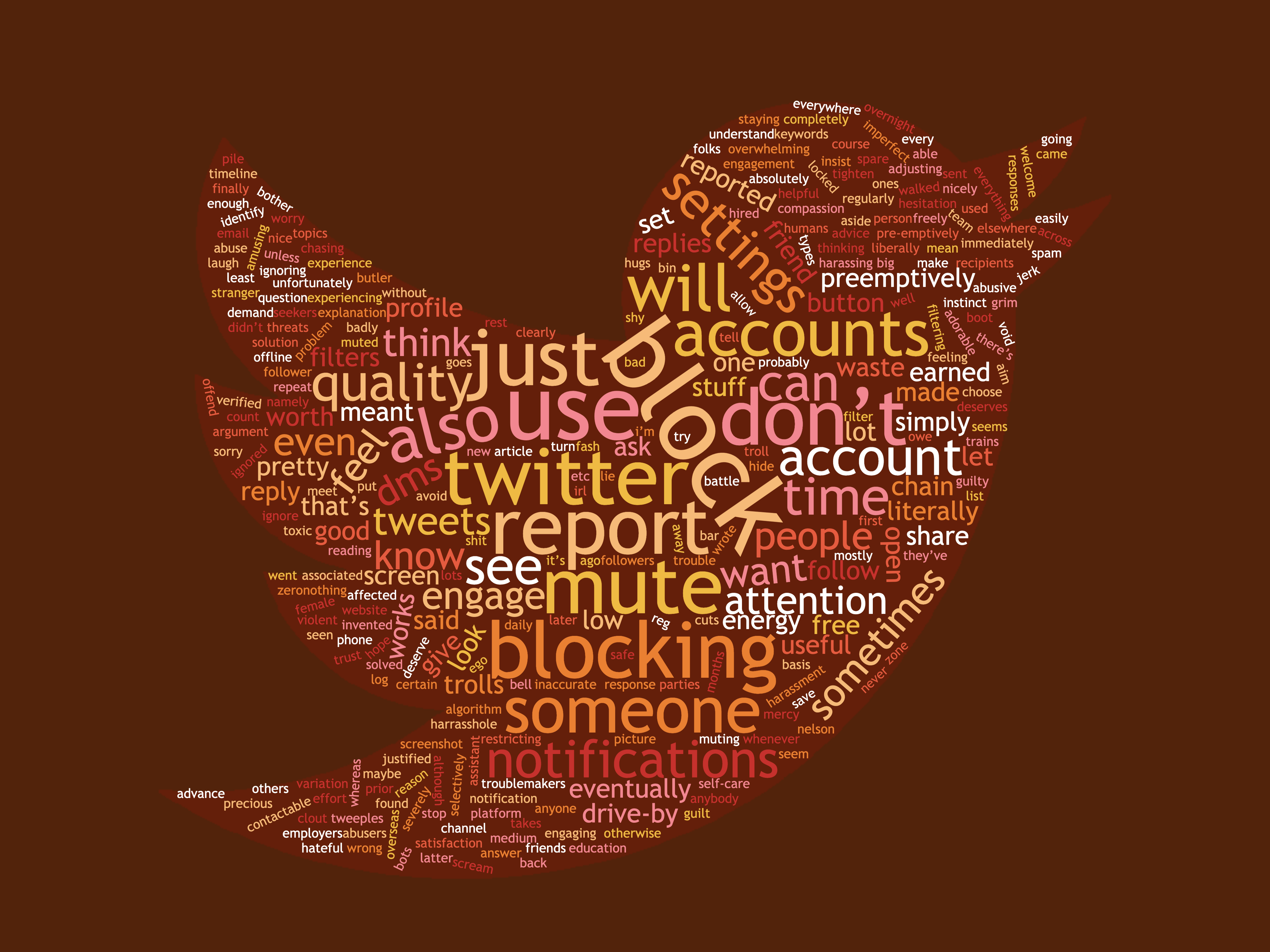 A word cloud in the shape of the Twitter logo. Some of the most prominent words include block, report, and mute.