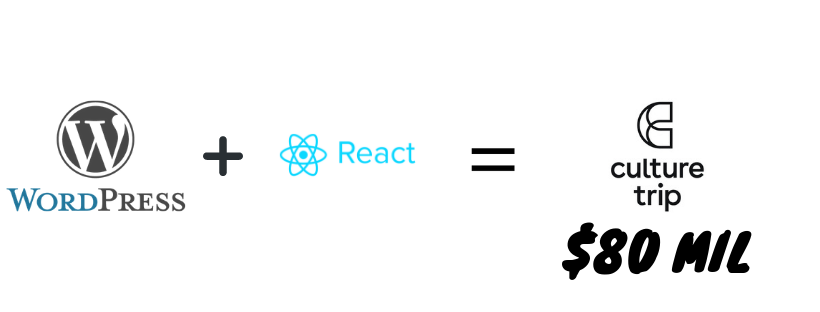 How We Moved From Wordpress to React and Raised $80 Million