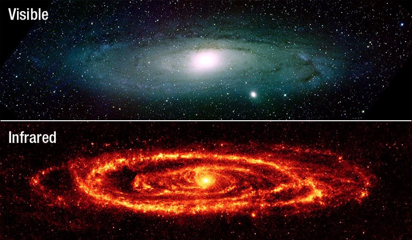 How Astronomers See The Universe Through Our Galaxy