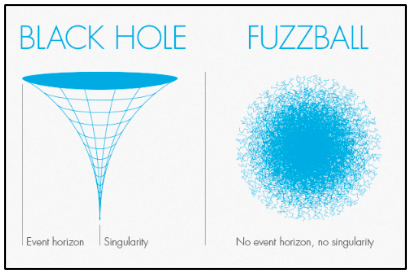 A black hole with an event horizon and a singularity versus a fuzzball.