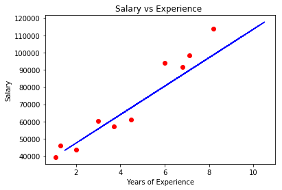 Regression with Regularization Techniques  - Towards Data Science