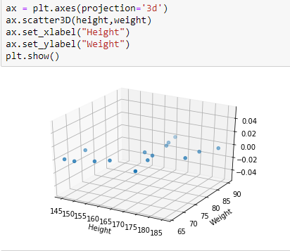 Matplotlib Tutorial: Learn basics of Python's powerful Plotting library