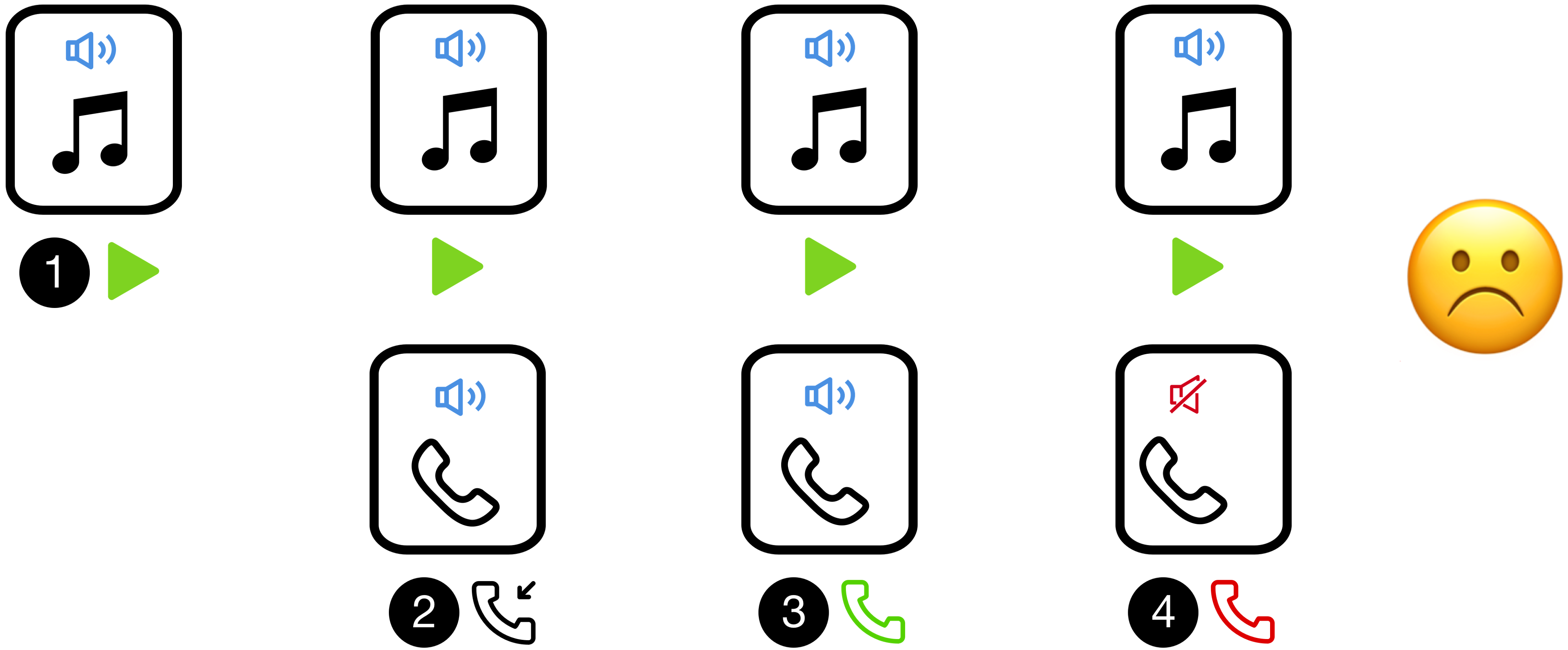 Understanding Audio Focus (Part 1 / 3) - Android Developers