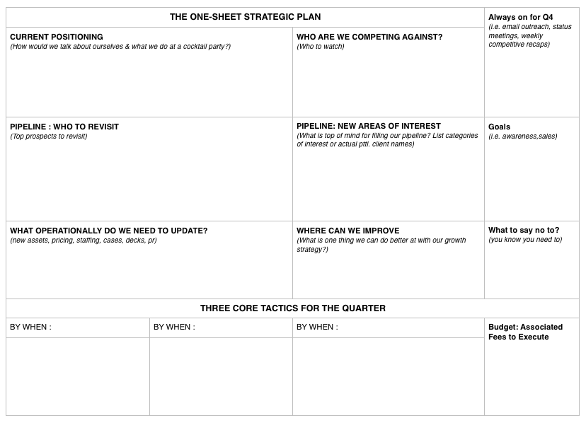 Q4 Needs A Sales Strategy Here Is A Handy Template By Lindsey Medium