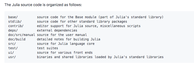 Julia source code organization