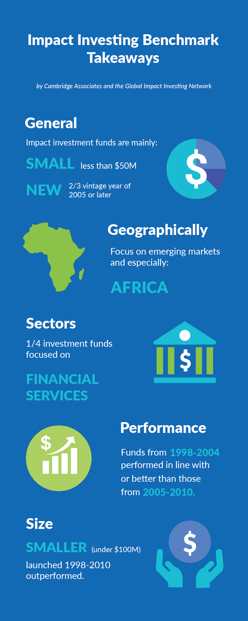 Must Reads at a Glance — Impact Investing Benchmark Edition