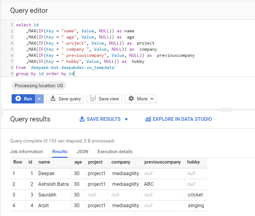 Transpose Rows to Column in Bigquery - Deepak kumar - Medium