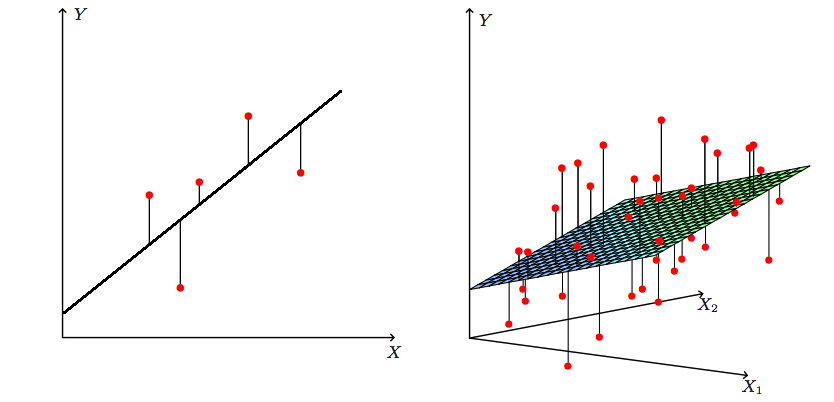 A Comparison of Shrinkage and Selection Methods for Linear