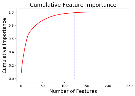 A Feature Selection Tool for Machine Learning in Python