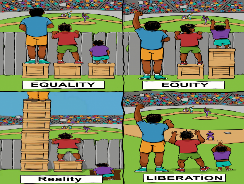 Equality Doesnt Mean Justice >> Equality Equity And Justice Sandeep Kumar Medium
