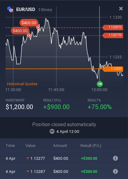 Binary options trading income secrets by palm nfl betting odds history