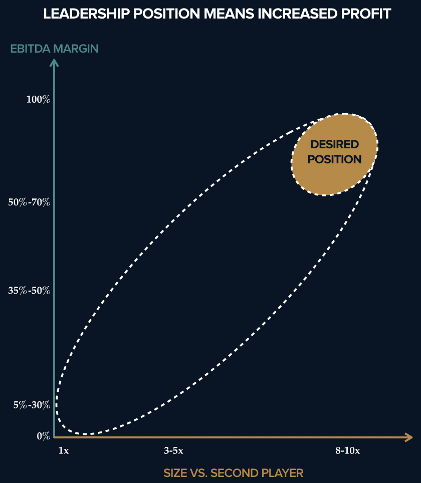 Position Magnitude Example Roblox Techmeme The Competition Between Grubhub Doordash Postmates And Ubereats Illustrates The Importance Of Expanding Supply And Focusing On Growth Over Profits Sarah Tavel