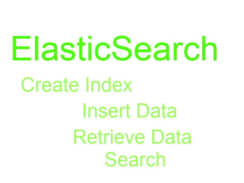 Getting Started with ElasticSearch : Creating Indices, Inserting