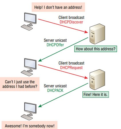 Poor man visitor's identification with home router and Node js