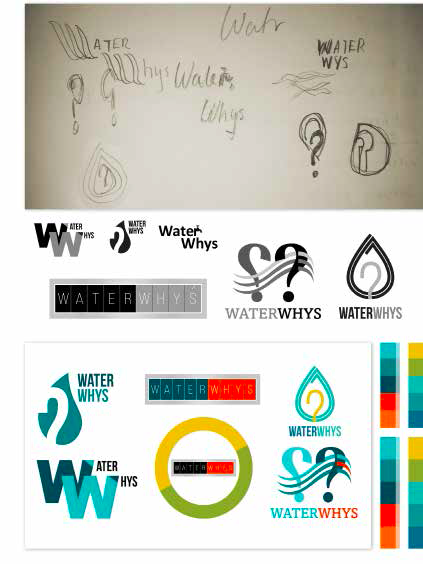 Water Whys Design Proposal 2— Design A Digital Product For Sustainability by Paul Myers