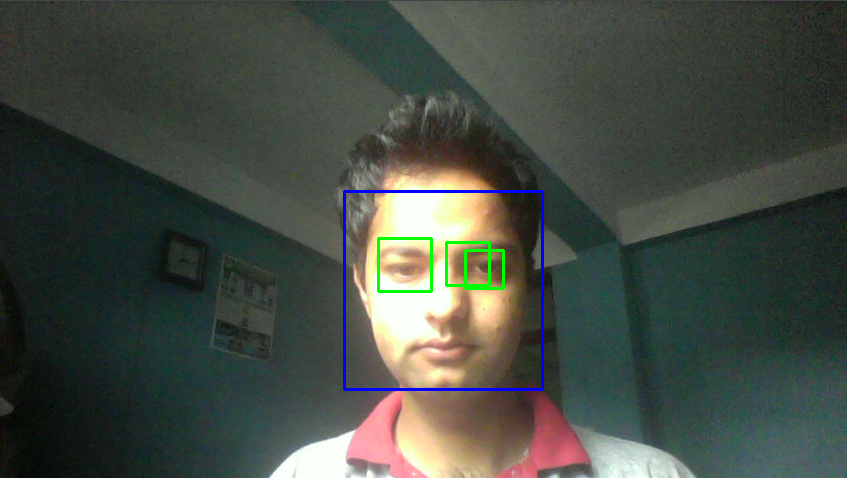 Real time face and eyes detection with OpenCV - Good Audience