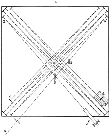 The Michelson-Morley experiment used perpendicular reflections of light to disprove the idea of the cosmic aether.