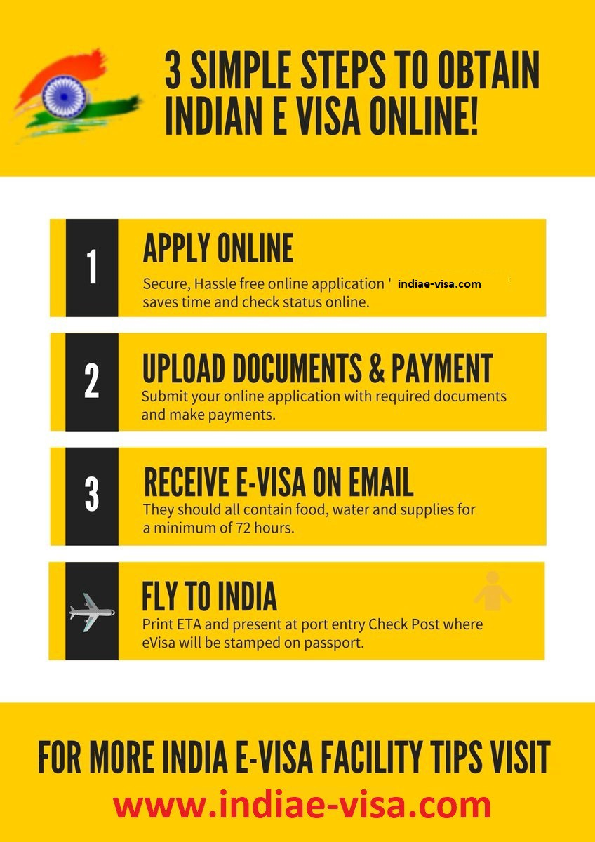 How To Apply For India Online Tourist Visa From Usa By Thor Heyerdal Medium