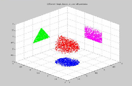Comparative Audio Analysis With Wavenet, MFCCs, UMAP, t-SNE
